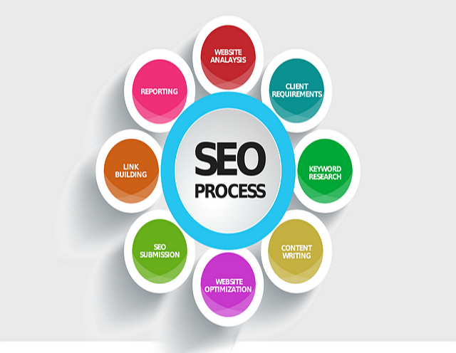 agence SEO Toulouse